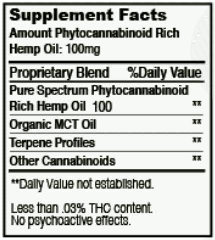 Pure Spectrum Cartridge