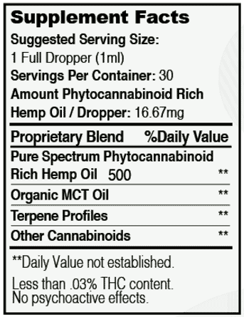 Pure Spectrum Hemp Oil 500mg