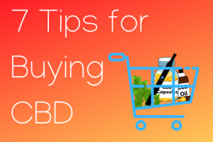 Vector graphic of a shopping cart with cbd products inside bought based on buying tips